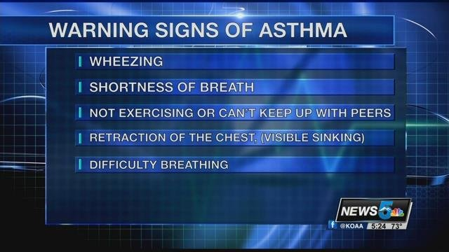 With our early spring like warm temperatures triggering early spring allergies for many, they can also trigger asthma in adults and kids.