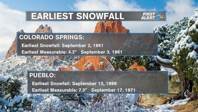 Earliest Snow in Colorado
